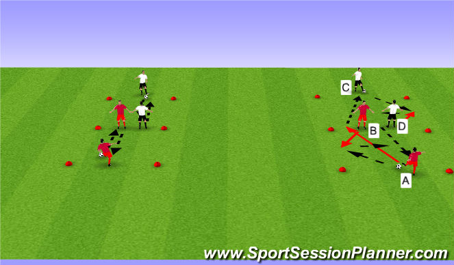 Football/Soccer Session Plan Drill (Colour): pass and receive