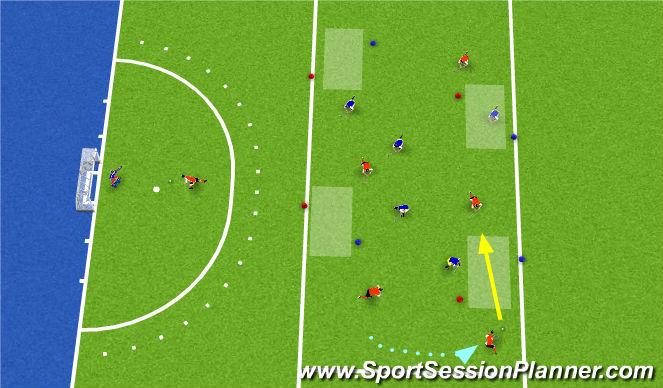 Hockey Session Plan Drill (Colour): Vier-poorten spel