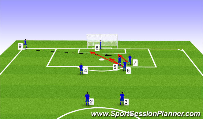 Football/Soccer Session Plan Drill (Colour): Attacking Corners