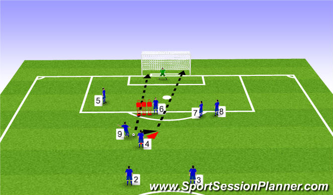 Football/Soccer Session Plan Drill (Colour): Free Kick - Attacking