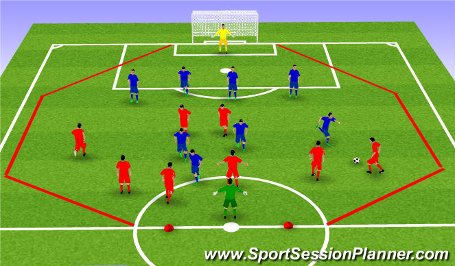 Football/Soccer Session Plan Drill (Colour): Screening the Forwards