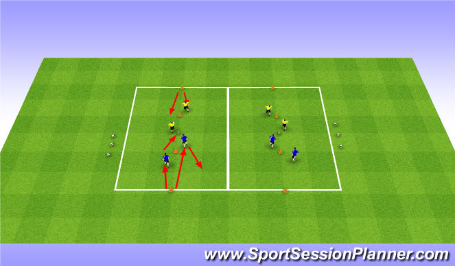 Football/Soccer Session Plan Drill (Colour): Delay, Body Position & Speed 1