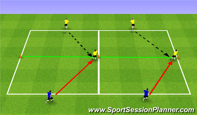 Football/Soccer Session Plan Drill (Colour): Delay, Body Position & Speed 2