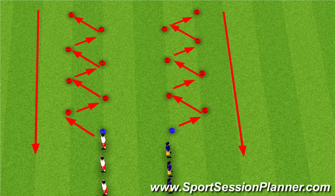 Football/Soccer Session Plan Drill (Colour): Get Low, Stay Low