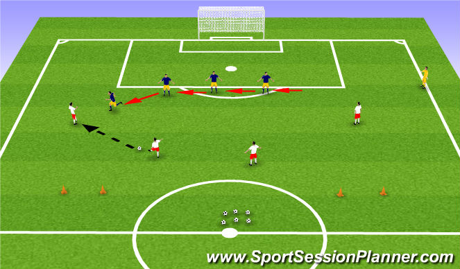 Football/Soccer Session Plan Drill (Colour): Game Realistic Pressure, Cover