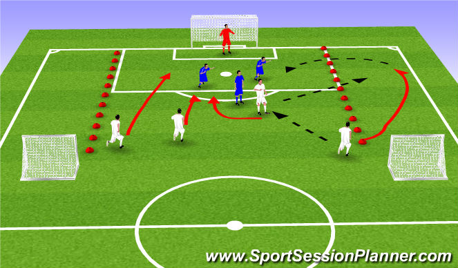 Football/Soccer Session Plan Drill (Colour): 3v3 Cross from wide