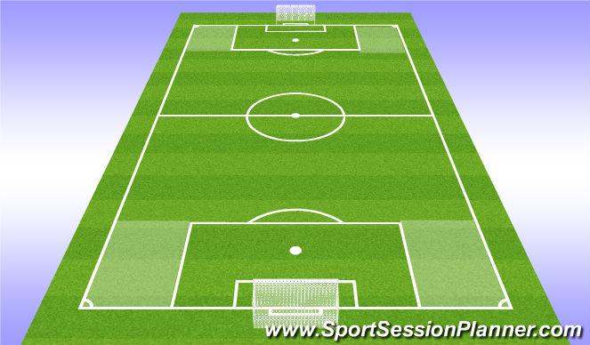 Football/Soccer Session Plan Drill (Colour): 11v11 Summer