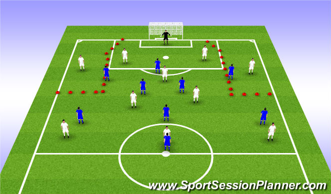 Football/Soccer Session Plan Drill (Colour): Build Out vs. Wide Play