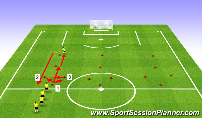Football/Soccer Session Plan Drill (Colour): Fast Feet, Fast Slow