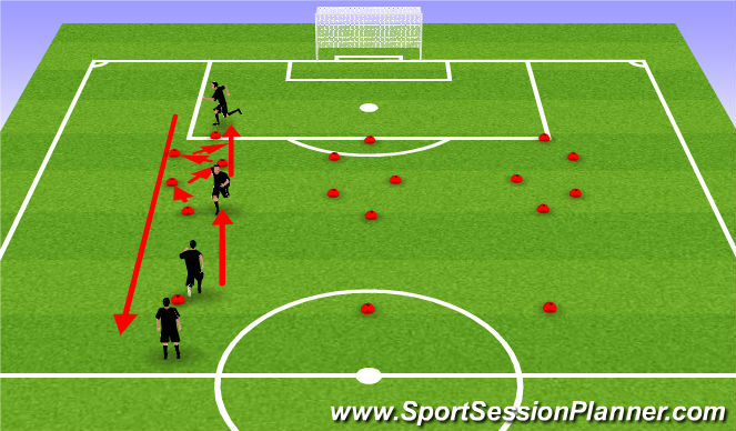 Football/Soccer Session Plan Drill (Colour): Turning to Face the Ball
