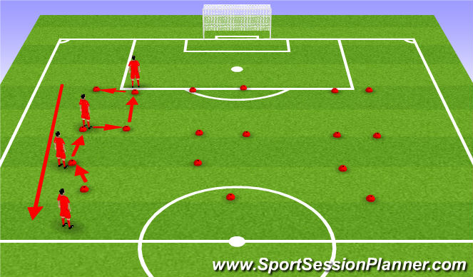 Football/Soccer Session Plan Drill (Colour): Sprint, Surfboard