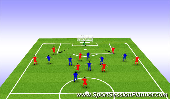 Football/Soccer Session Plan Drill (Colour): PP progression