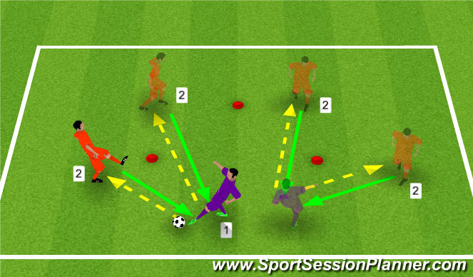 Football/Soccer Session Plan Drill (Colour): 2 Touch Passing Drill