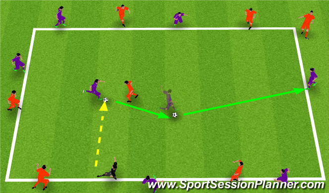 Football/Soccer Session Plan Drill (Colour): Possession Box Game