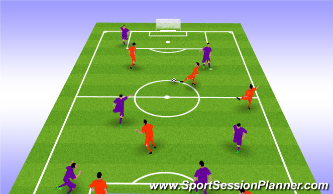 Football/Soccer Session Plan Drill (Colour): Small Sided Game - Conditioned