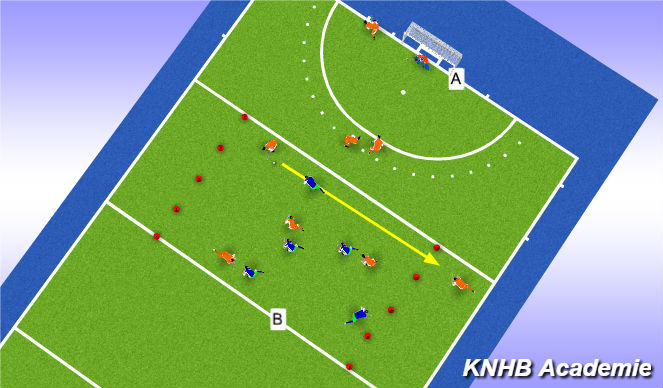 Hockey Session Plan Drill (Colour): Warming - up