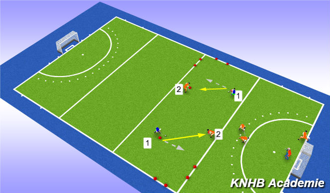 Hockey Session Plan Drill (Colour): Kern 1