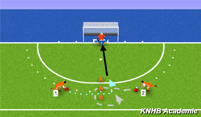 Hockey Session Plan Drill (Colour): Kern 2