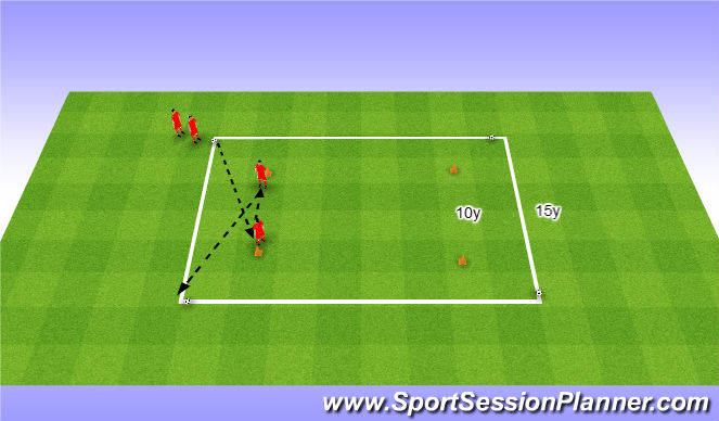 Football/Soccer Session Plan Drill (Colour): Passing sequence. Ćwiczenie z podaniem.