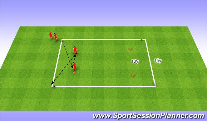 Football/Soccer Session Plan Drill (Colour): Passing sequence. Ćwiczenie z podaniem.