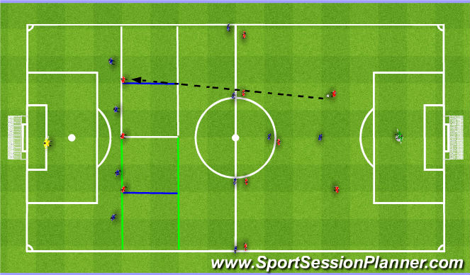 Football/Soccer Session Plan Drill (Colour): Build up play. Wyprowadzenie piłki.