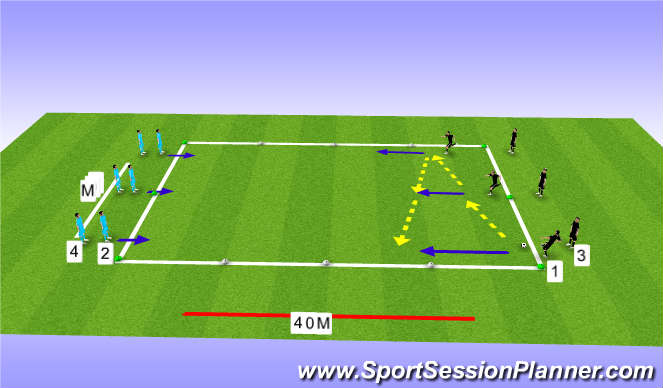 Football/Soccer Session Plan Drill (Colour): Attacking Play