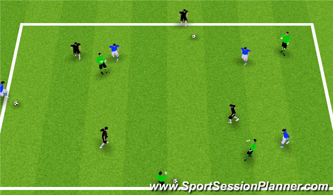 Football/Soccer Session Plan Drill (Colour): Passing & Off the Ball Runs