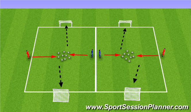 Football/Soccer Session Plan Drill (Colour): Rapid Fire