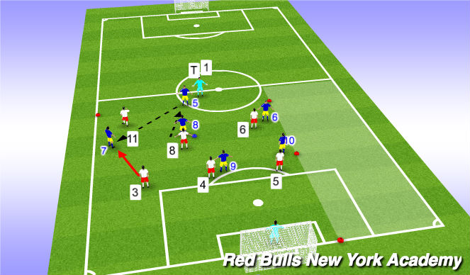 Football/Soccer Session Plan Drill (Colour): 1- Wide pass
