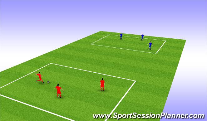 Football/Soccer Session Plan Drill (Colour): Lofted Balls w/ Heading