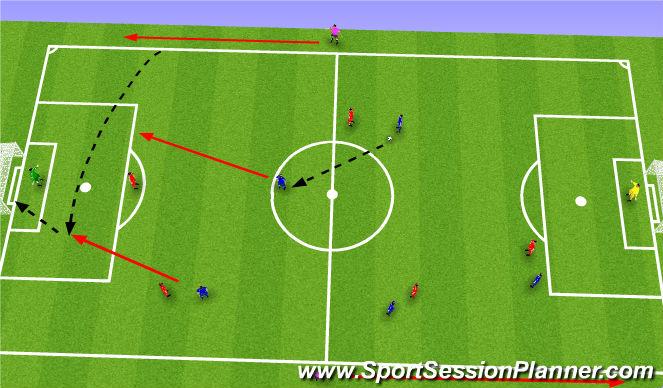Football/Soccer Session Plan Drill (Colour): 5v5 + 2N