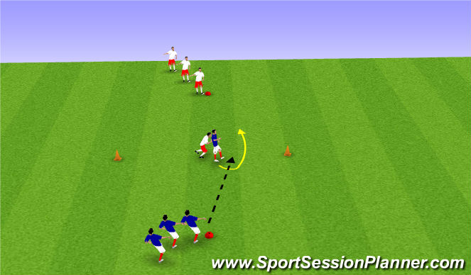 Football/Soccer Session Plan Drill (Colour): Recieving on the turn