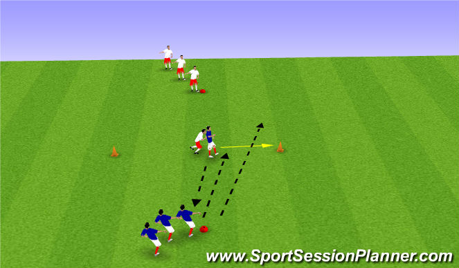 Football/Soccer Session Plan Drill (Colour): Recieving on the turm