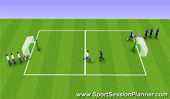Football/Soccer Session Plan Drill (Colour): 1 v 1 Bonanzas