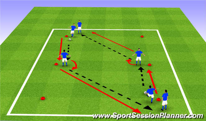 Football/Soccer Session Plan Drill (Colour): FCB Turning Progression