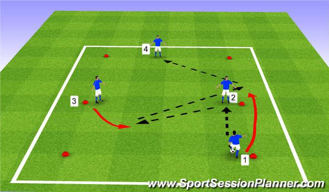 Football/Soccer Session Plan Drill (Colour): FCB overlap