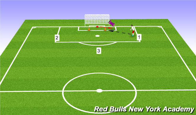 Football/Soccer Session Plan Drill (Colour): Bouncing Balls To Goal