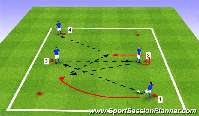Football/Soccer Session Plan Drill (Colour): FCB Combination Through Ball