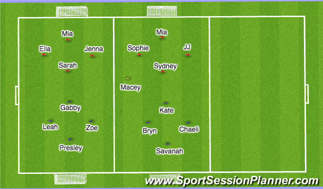 Football/Soccer Session Plan Drill (Colour): 4 v. 4