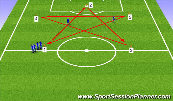 Football/Soccer Session Plan Drill (Colour): Star Run