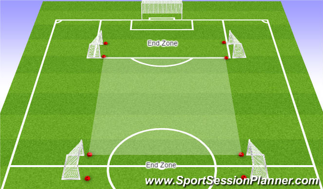 Football/Soccer Session Plan Drill (Colour): End Zones