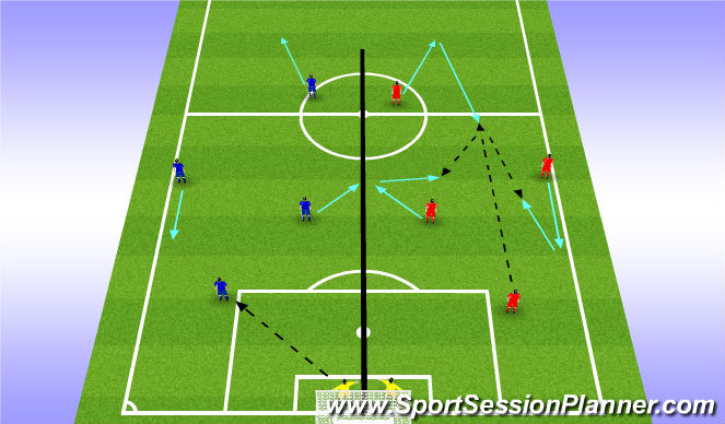 Football/Soccer Session Plan Drill (Colour): Player Movements