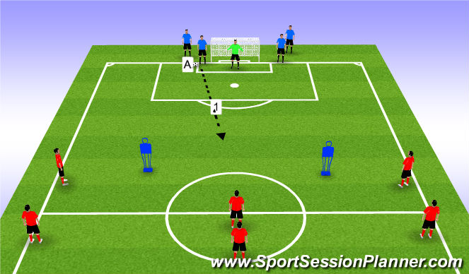 Football/Soccer Session Plan Drill (Colour): Group Play- 3v2