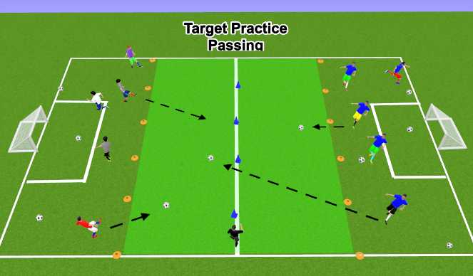 Football/Soccer Session Plan Drill (Colour): Two Touch Game