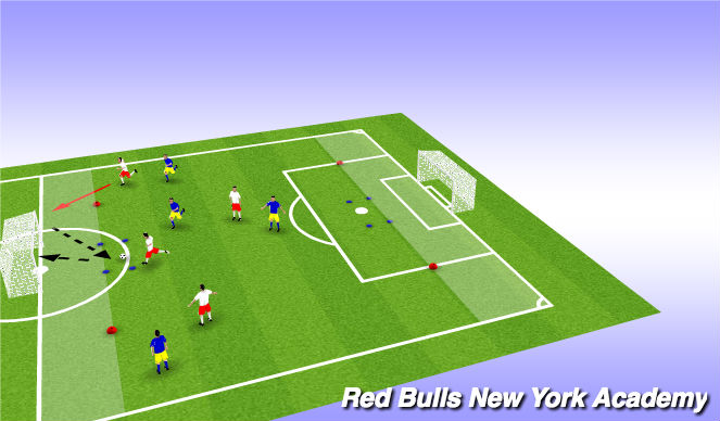 Football/Soccer Session Plan Drill (Colour): Cond. game --> Free play