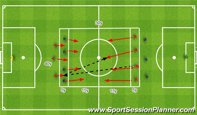 Football/Soccer Session Plan Drill (Colour): Offensive unity 7v4. Jedność w ataku 7v4.