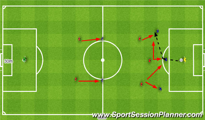 Football/Soccer Session Plan Drill (Colour): Force to play long 5v5. Pressing 5v5.