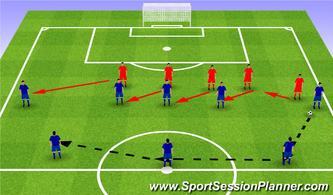 Football/Soccer Session Plan Drill (Colour): Shifting. Przesuwanie.