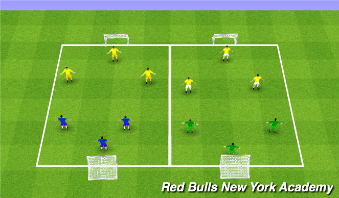 Football/Soccer Session Plan Drill (Colour): Scrimmage-Free Play
