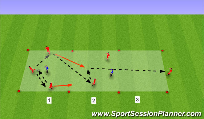 Football/Soccer Session Plan Drill (Colour): Progressive Overload - 3v1